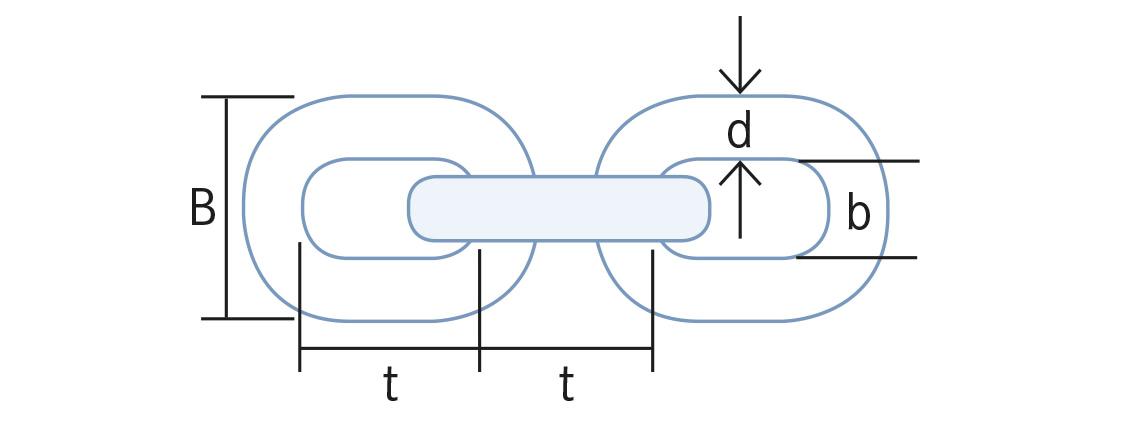 Zeichnung DIN oder ISO