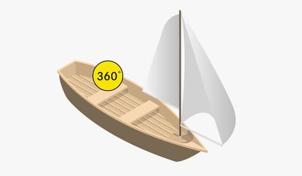 Barche a vela sotto 7 m