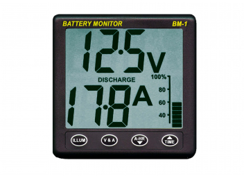 Clipper Battery Monitor BM-1