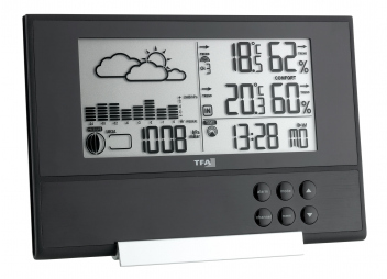 Funk-Wetterstation PURE PLUS