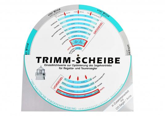 NV  Trim Disc
