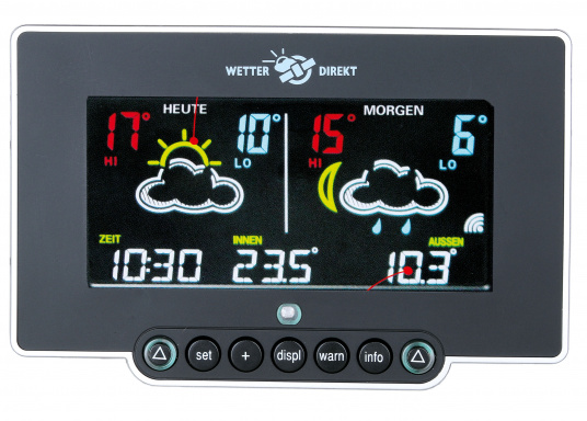 NEON300 Radio Weather Station