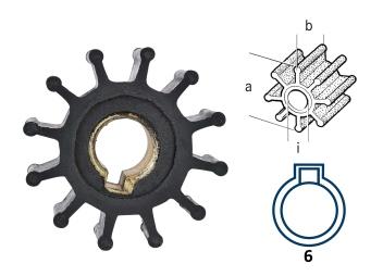 Spare Impeller for Impeller Pumps