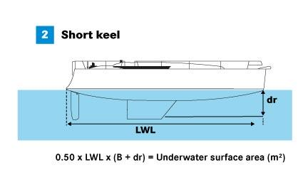 Short keel sketch