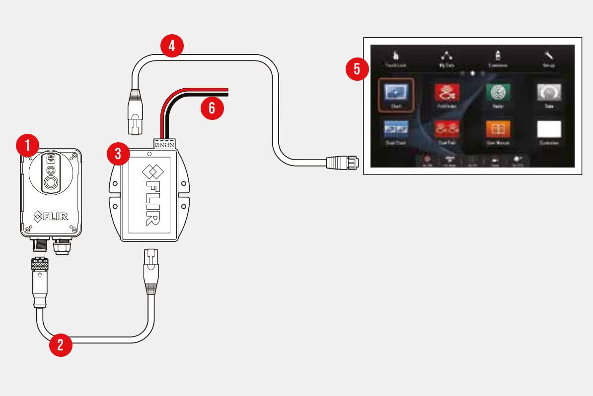 Anschlussplan FLIR Kamera AX8