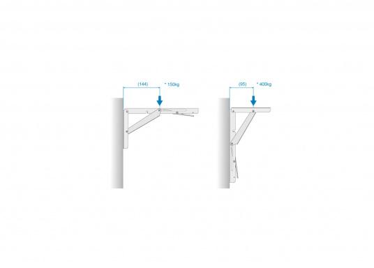 Wenig Platz an Deck? Mit diesem klappbaren Edelstahl-Beschlag für Tisch- oder Arbeitsplatte wird der Raum optimal genutzt. Die Montage ist an glatten Flächen möglich.  (Bild 4 von 4)