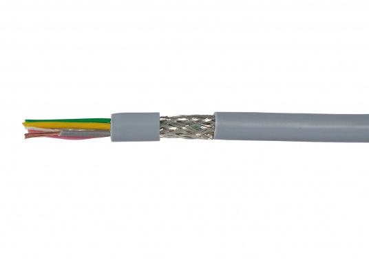 Multi-conductor data cable. Conductor diameter : 0.34 mm. Suitable for GPS, radar, chart plotter, autopilots, wind instruments and NMEA data connections. Two models available.