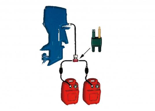 Erhöhte Reichweite ohne einen neuen Tank anzuschließen! Mit diesem Tankanschluss können Sie 2 Tanks an einen Motor anschließen. Aus beiden Tanks wird gleichzeitig Kraftstoff entnommen. (Bild 3 von 3)