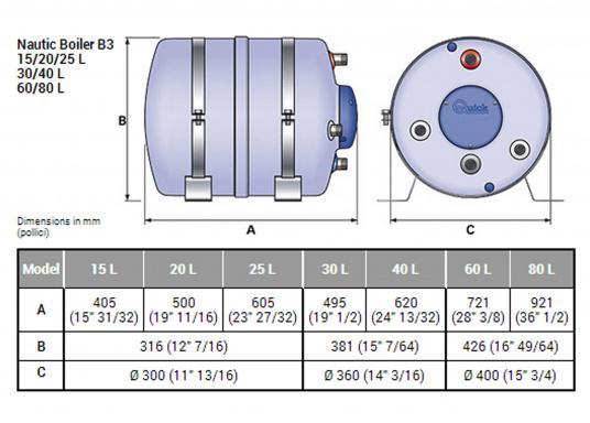 Diese Boiler haben einen Tank aus hochwertigem Stahl und sind mit einer starken Schaumisolierung und einer robusten Kunststoffummantelung ausgestattet. Lieferbar in verschiedenen Volumengrößen. (Bild 2 von 2)