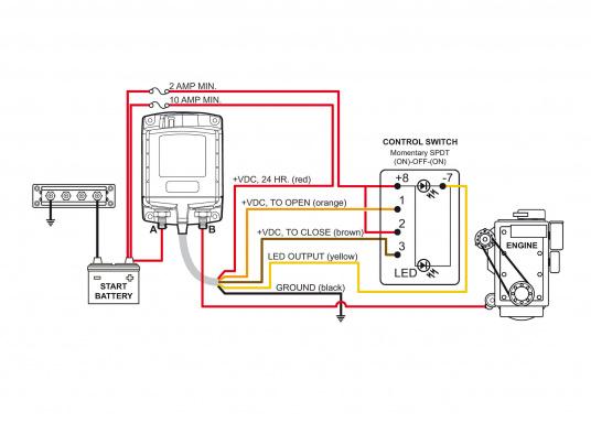 DieserHochleistungs-Batterieschalter erlaubt,Batterien unter hoher Stromlastvon Hand oder per Fernbedienung zu schalten.Über den LED-Ausgang können die Betriebszustände fernüberwacht werden.  (Bild 2 von 6)