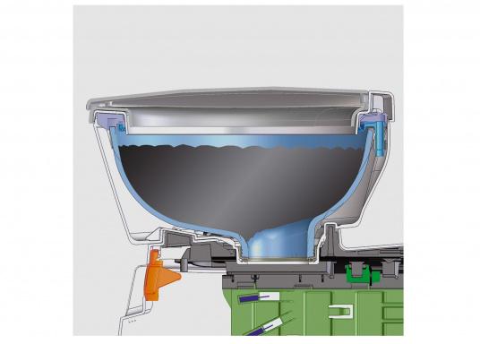 Komfort wie zu Hause! Die leichtgewichtigeKeramiktoilette bietet mehr Bewegungsfreiheit. Der Sitz lässt ichin beide Richtungenum bis zu 90° verstellen. Erhältlich mit oder ohne 7 Liter Tank. (Bild 6 von 6)