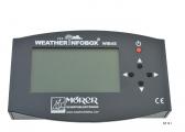 Wetter Infobox WIB3S / WIB4S