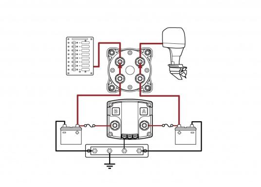 Das Upgrade für Ihre Schalt- und Ladesysteme. ADD A BATTERY erlaubt den Anschluss einer zweiten Batterie, vereinfacht das Umschalten und automatisiert den Ladevorgang. Verwendbar mit Generatoren mit65 Ampere.  (Bild 3 von 3)