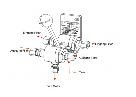 Doppel-Umschaltarmatur mit Befestigungsblech (verzinkt) in Kugelhahnausführung zum Anschluss von ein oder zwei Dieselfiltern oder Dieseltanks mit gemeinsamer Zuleitung. Ein passender Schlauch ist separat erhältlich.  (Bild 5 von 6)