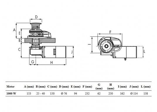 LOFRANS Windlass 1000 / X2 from 1 049,95 € buy now | SVB