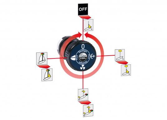 Alles in Einem! Mit dem NAV-Switch können SieNavigations-, Arbeits- und Instrumentenbeleuchtungschalten. Der Schalter wird am Motorpanel montiert und erlaubt so dem Rudergänger in jeder Situation die richtige Lichtführung. (Bild 2 von 2)