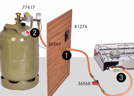 Pour fermer les bouteilles de gaz en pressant seulement un bouton ! La valve ferme la source non utilisée.  (Image 5 de 7)