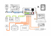 Multiplexer NMEA con USB e NMEA2000 miniplex-3