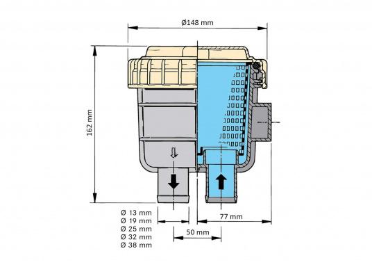 Diese Seewasserfilter sind ideal zur Reinigung des Seewassers bei Ein-Kreis- und Zwei-Kreis-Kühlsystemen geeignet. Erhältlich in verschiedenen Ausführungen. ACHTUNG: Es handelt sich NICHT um Originalteile der Motorenhersteller!  (Bild 7 von 7)