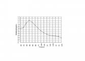 Isolant acoustique / thermique F800FR HO/ALG-04NK
