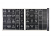 Labels for 100 Series Switchboards