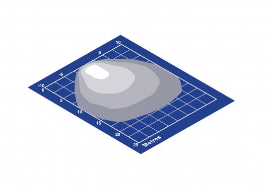 Dieser mit Topplaterne kombinierte Deckstrahler weist nur einen geringen Streuverlust auf und bietet einen präzisen Lichteinfall. Die seitlichen Kunststofflaschen ermöglichen eine einfache Montage an jedem Mastprofil.  (Bild 5 von 5)