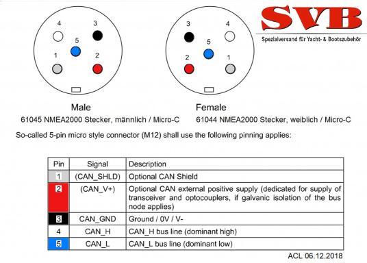 Passende NMEA2000 Stecker für das NMEA2000 Netzwerk. (Bild 4 von 6)