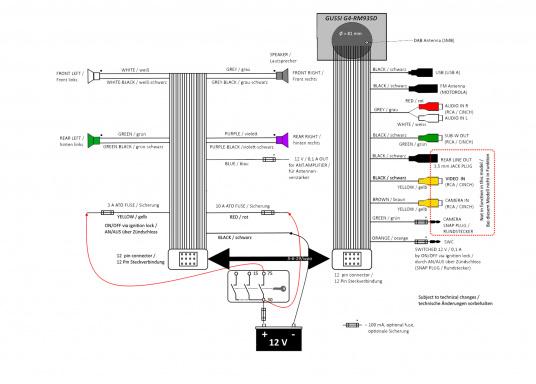 Das Radio G4-RM935D von GUSSI sorgt für grenzenlosen Unterhaltungsspaß an Bord und vereint hochwertiges Design und intuitive Bedienung in einem Gehäuse. (Bild 11 von 11)