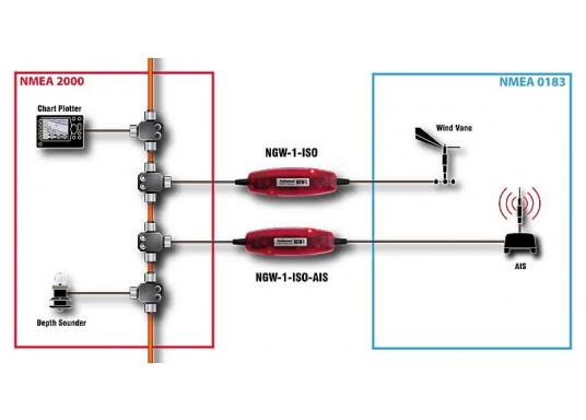 The network adapters allow you to connect your existing NMEA0183 equipment to an NMEA2000 network. (Afbeelding 5 of 5)