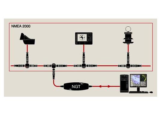 Über die USB Schnittstelle wird die Einbindung eines PC in Ihr bestehendes NMEA2000 / NMEA0183 System ermöglicht. Die NMEA2000 sowie die NMEA0183 Daten werden in beide Richtungen (bidirektionale) übertragen. (Bild 4 von 4)