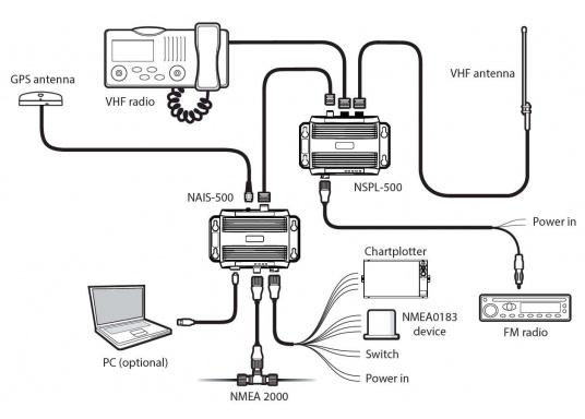 Mit dem Navico Antennensplitter können Sie eine UKW Antenne für Ihren AIS Sender/Empfänger und Ihr Funkgerät gleichzeitig verwenden. (Bild 6 von 6)