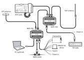 Navico NSPL-500 Antenna Splitter