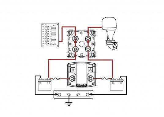 Das Upgrade für Ihre Schalt- und Ladesysteme. ADD A BATTERY erlaubt den Anschluss einer zweiten Batterie, vereinfacht das Umschalten und automatisiert den Ladevorgang. Verwendbar mit Generatoren mit120 Ampere. (Bild 8 von 8)