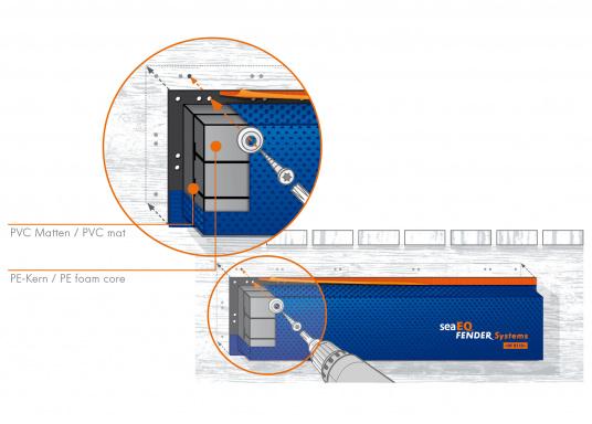 Mit den SeaEQ Langfendern schützen Sie Ihr Boot und Ihren Liegeplatz optimal vor Beschädigungen. Dank der Tiefe von 80 mm, ist dieser Stegfender besonders für den Bug-Bereich oder mittelschiffs geeignet. (Bild 3 von 4)