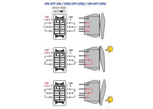 Wasser- und staubdichte CARLINGTECH Schalter, ON-OFF-ON, 2-polig. Mit neutraler LED.Geeignet für den uneingeschränkten Außen- und Inneneinsatz.Erhältlich in verschiedenen Ausführungen.  (Bild 3 von 7)