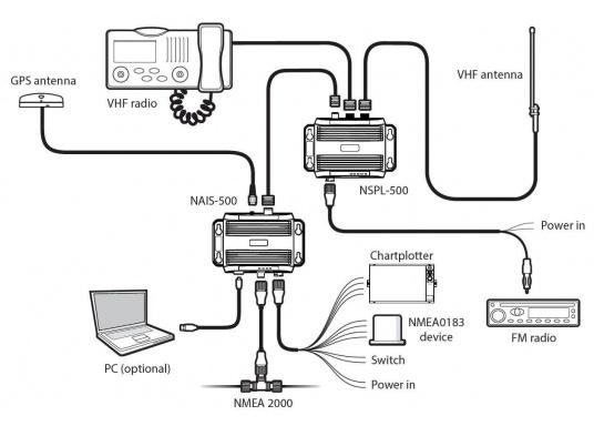 AIS-Transponder NAIS-500 inkl. NSPL-500 Splitter von Navico.Im Lieferumfang sind folgende Komponenten enthalten: AIS-Transponder NAIS-500, NSPL-500 Antennensplitter, GPS-Antenne GPS-500, 1,8 m NMEA2000 Kabel sowie ein NMEA2000 T-Stück. (Bild 13 von 13)