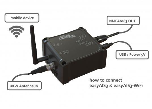 Der neue AIS-Empfänger easyAIS3 von Weatherdock überzeugt mit einer geringen Baugröße, kabelloser Datenübertragung und mit zuverlässigen Empfang. Das Gerät verfügt über einen 2-Kanal-Empfänger, mit denen sämtliche AIS-Frequenzen der Berufsschifffahrt (Class A) und der Sportbootschifffahrt (Class B) permanent abgehört und empfangen werden. (Bild 8 von 8)