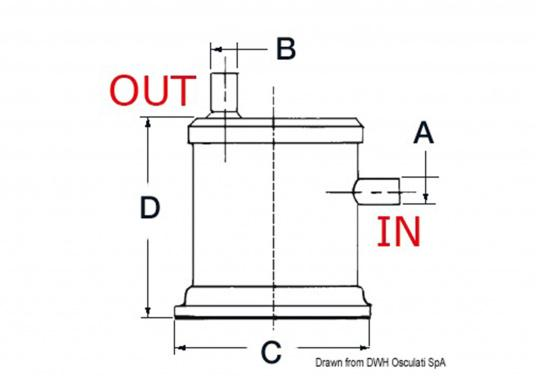Marmitta silenziatrice centek vernalift 63 x 63 mm for Usmc cabine di grandi dimensioni
