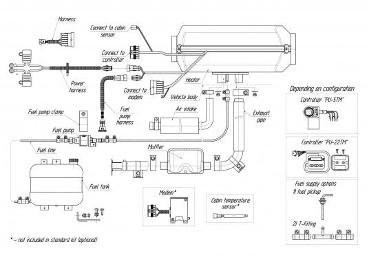 Die stabile Diesel-Luftheizung 2D DELUXE URAL EDITION von Autoterm Air ist aufgrund der kompakten Baugröße perfekt für kleinere Boote geeignet. Leistungsstufen sowie die Regelung der Temperaturen lassen sich mit der Heizung kinderleicht anpassen. Maximale Heizleistung: 1,8 kW. Spannung: 12 V. (Bild 4 von 8)