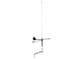 Antenna Wind Indicator