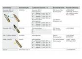 CO₂-Ersatzpatrone / 60 g / Gewinde / Halkey-Roberts