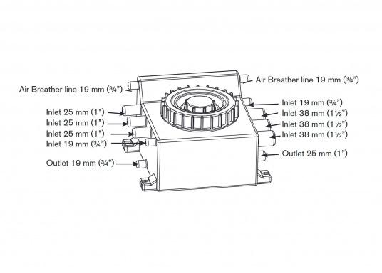 Der Grauwassertank von JOHNSON dient zum Auffangen des Abwassers von Duschen, Waschbecken, Spülmaschinen o.ä. und besteht aus Polyethylen. Inhalt: 10 Liter. Maße ohne Pumpe (L x B x H): 280 x 340 x 185 mm. (Bild 4 von 5)