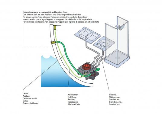 Der Grauwassertank von JOHNSON dient zum Auffangen des Abwassers von Duschen, Waschbecken, Spülmaschinen o.ä. und besteht aus Polyethylen. Inhalt: 10 Liter. Maße ohne Pumpe (L x B x H): 280 x 340 x 185 mm. (Bild 5 von 5)