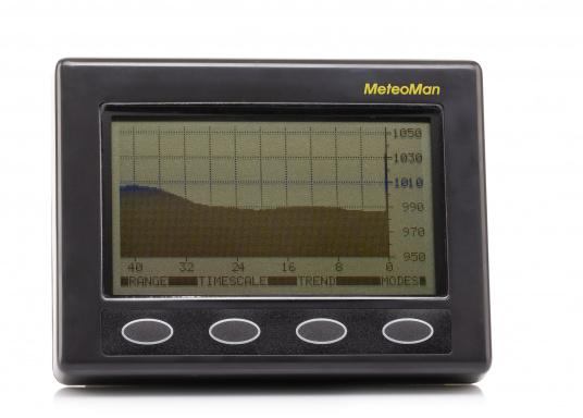 The MeteoMan provides accurate, high-resolution barograph recording in excess of five days data on barometric pressure and wind speed. It is easy to use, reliable, rugged and draws very little power from the boat's battery. Includes mast unit. (Image 4 of 9)