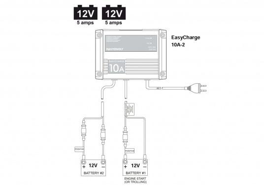 Mit einer Serie kleiner Ladegeräte erweitert Mastervolt seinen Einsteigerbereich.Der Batterielader EasyCharge ist für den 12 sowie 24 V Betrieb geeignet und liefert einen Ladestrom von 10 A. Wird mit Kabelschuhen an der Anschlussleitung zur direkten Befestigung an den Batteriepolen geliefert. Montage: Festmontage. (Bild 5 von 6)