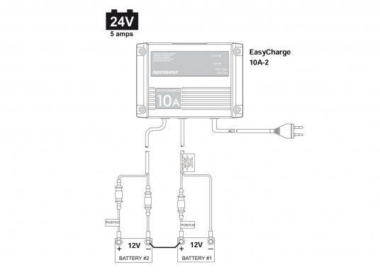 Mit einer Serie kleiner Ladegeräte erweitert Mastervolt seinen Einsteigerbereich.Der Batterielader EasyCharge ist für den 12 sowie 24 V Betrieb geeignet und liefert einen Ladestrom von 10 A. Wird mit Kabelschuhen an der Anschlussleitung zur direkten Befestigung an den Batteriepolen geliefert. Montage: Festmontage. (Bild 6 von 6)