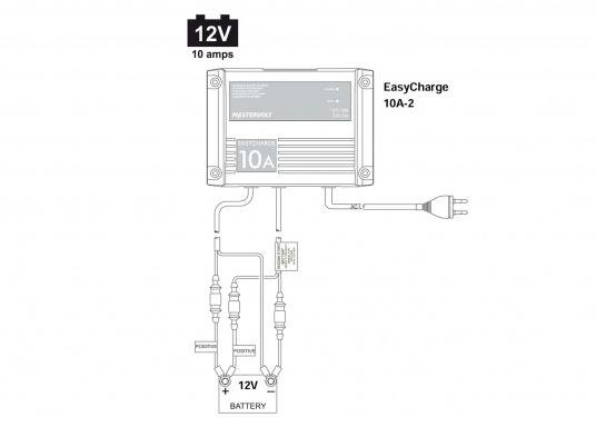 Mit einer Serie kleiner Ladegeräte erweitert Mastervolt seinen Einsteigerbereich.Der Batterielader EasyCharge ist für den 12 sowie 24 V Betrieb geeignet und liefert einen Ladestrom von 10 A. Wird mit Kabelschuhen an der Anschlussleitung zur direkten Befestigung an den Batteriepolen geliefert. Montage: Festmontage. (Bild 4 von 6)
