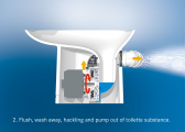 Bordtoilette SMART-FLUSH / E-Ventil / 12 V / Standard