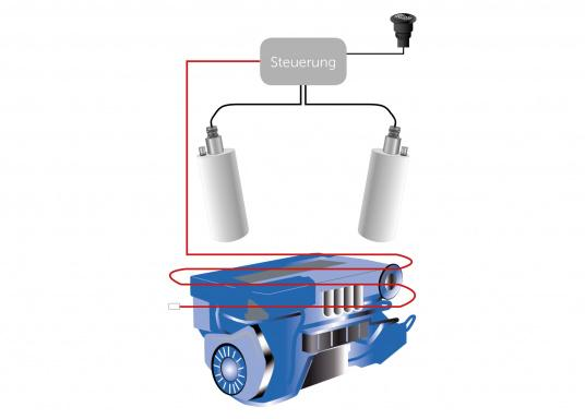 Effective fire extinguishing system that automatically triggers in the event of a fire and extinguishes within seconds. The BOAT AND YACHT M1-4 is suitable for net room sizes up to 2.9 m³. (Image 4 of 6)
