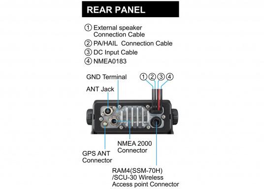 Das GX2400E von STANDARD HORIZON ist der direkte Nachfolger des beliebten GX2200E. Eine NMEA2000 sowie eine NMEA0183 Schnittstelle gehört für das GX2400E zum Standard. Der integrierte 66 Kanal GPS Empfänger sorgt für einen stabilen GPS Empfang. Des Weiteren ist das GX2400E mit einem integrierten AIS Empfänger ausgestattet. Die empfangenen AIS Daten können mittels NMEA2000 oder NMEA0183 zum Beispiel an Seekartenplotter ausgegeben werden. (Bild 7 von 7)
